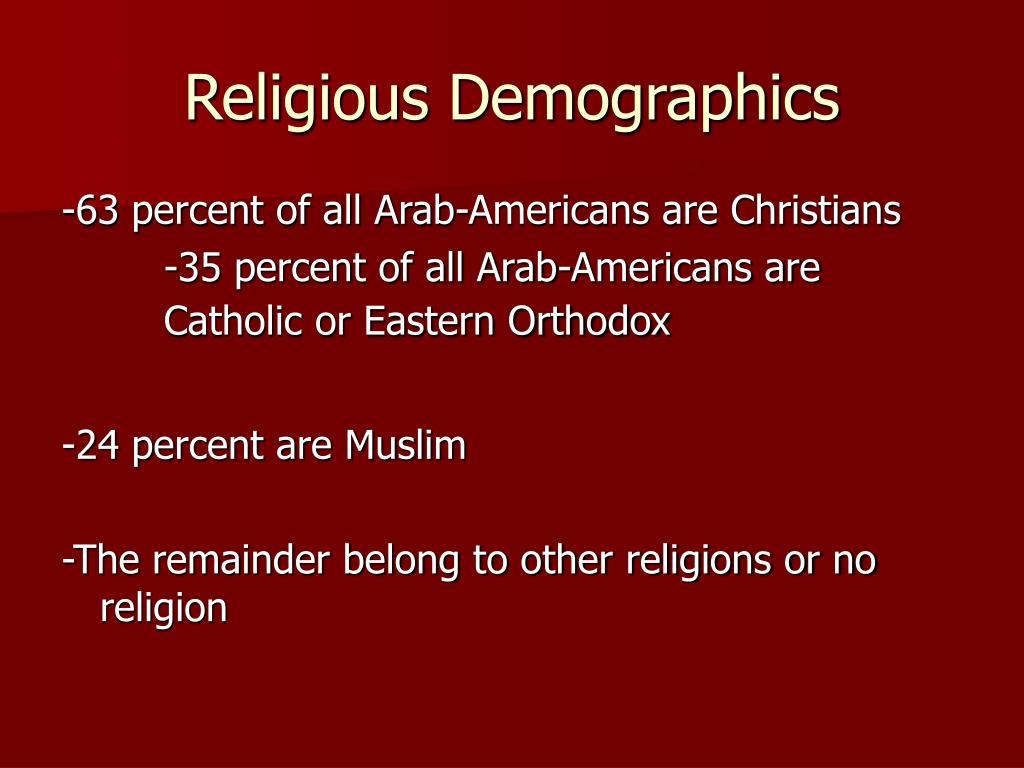 Religious Demographics