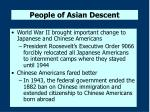 people of asian descent17