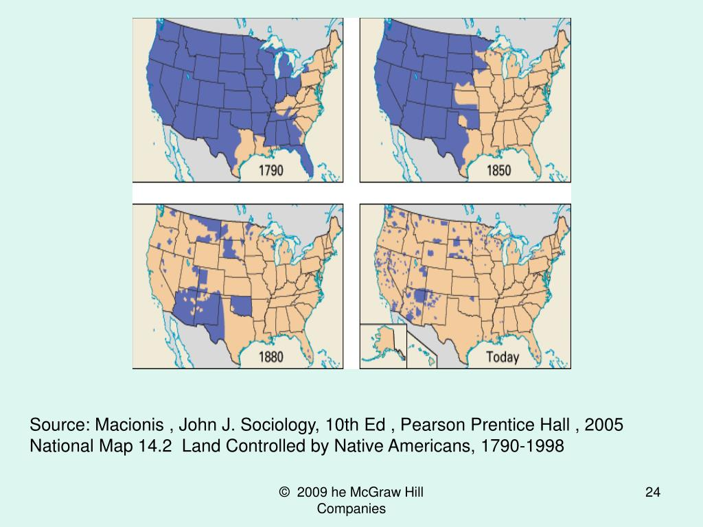 Source: Macionis , John J. Sociology, 10th Ed , Pearson Prentice Hall , 2005 National Map 14.2  Land Controlled by Native Americans, 1790-1998