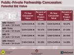public private partnership concession potential bid value