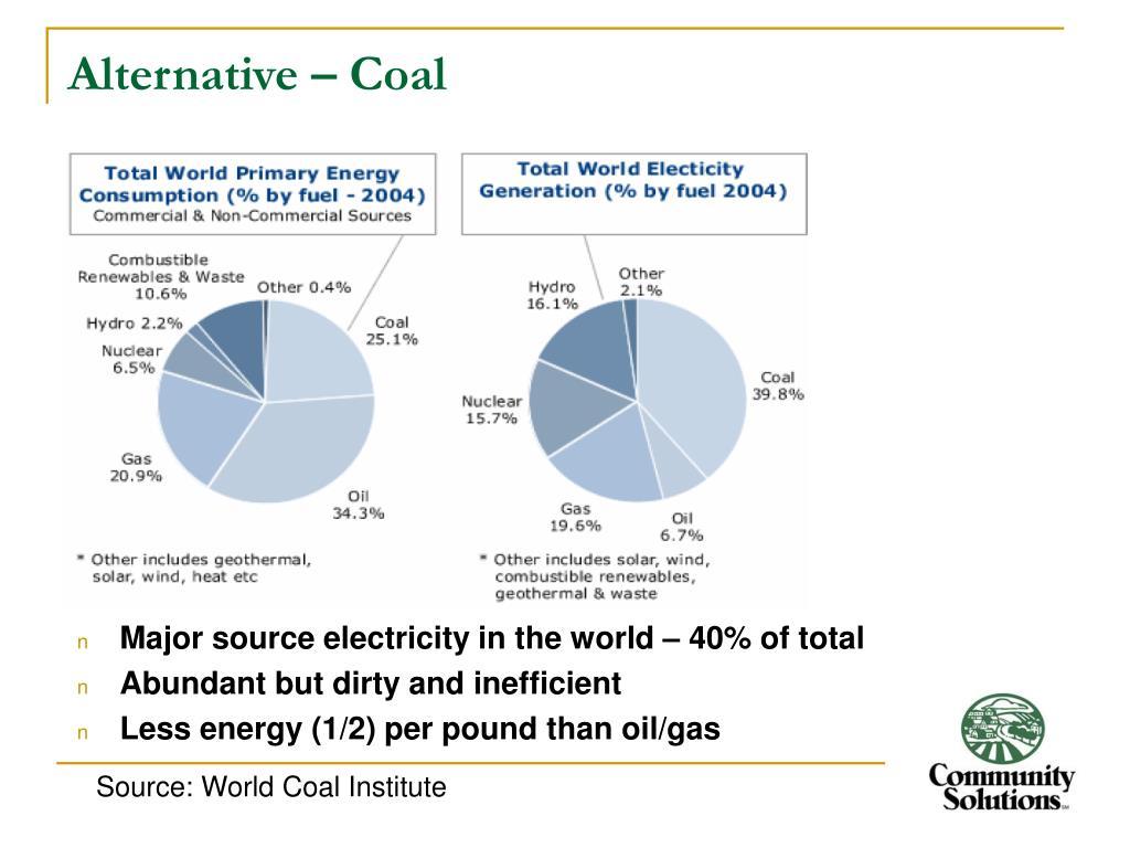 Alternative – Coal