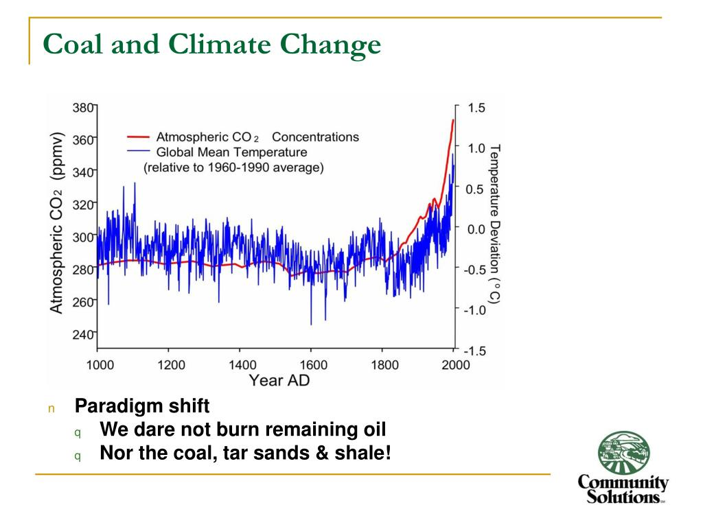 Coal and Climate Change