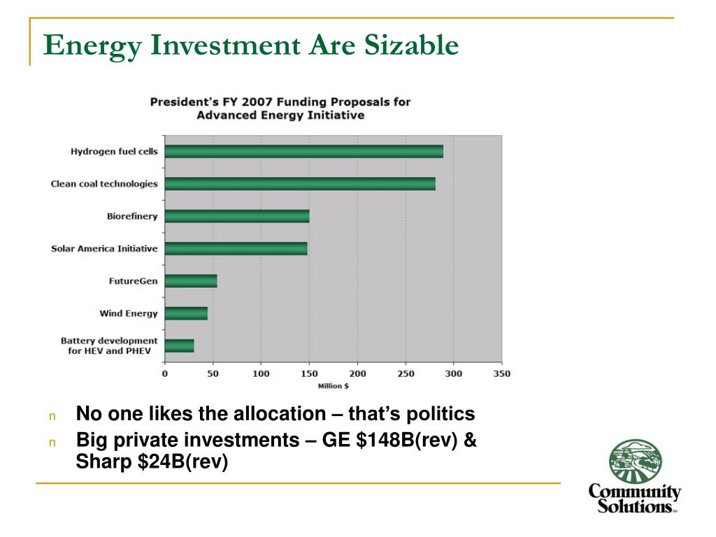 Energy Investment Are Sizable
