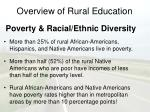 overview of rural education8