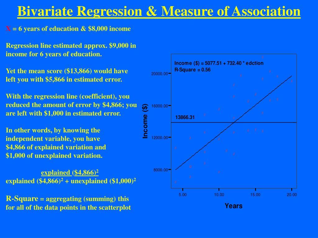 Bivariate Regression & Measure of Association