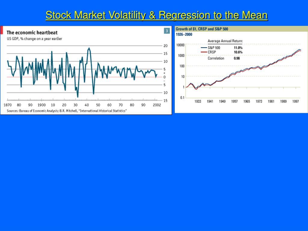 Stock Market Volatility & Regression to the Mean