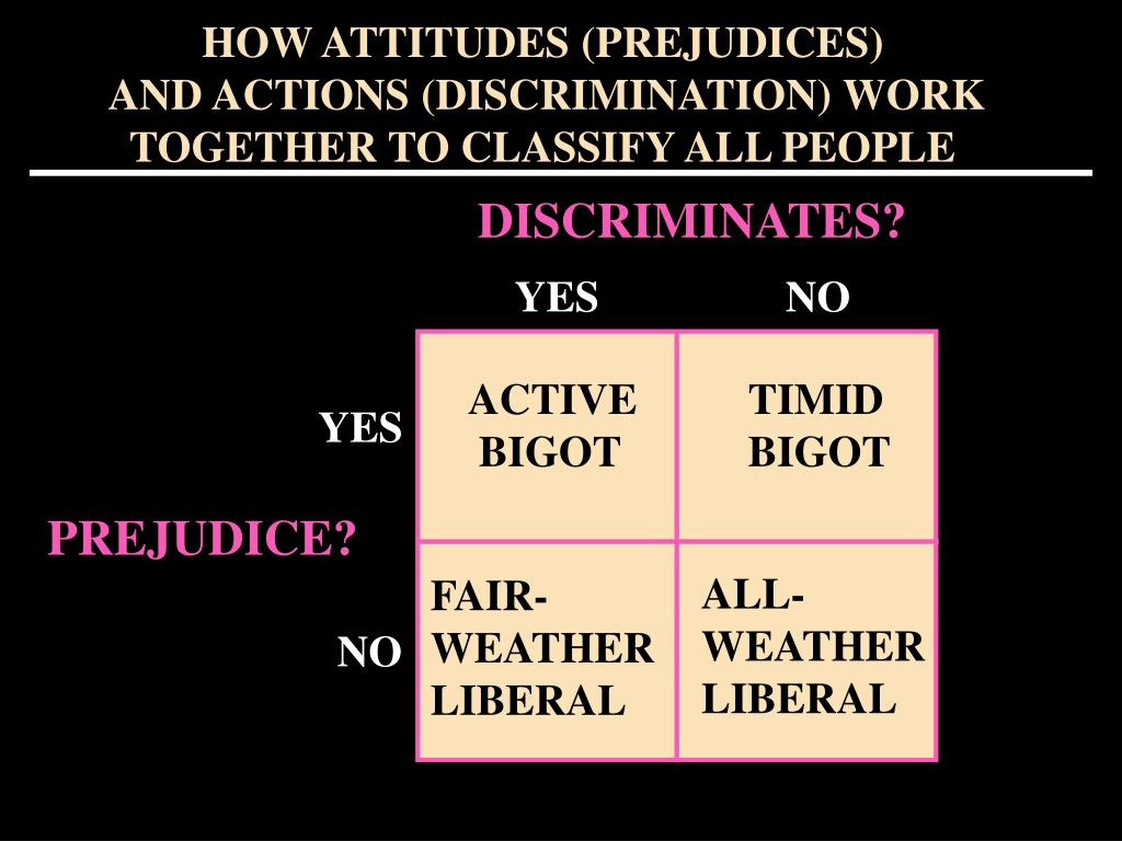HOW ATTITUDES (PREJUDICES)