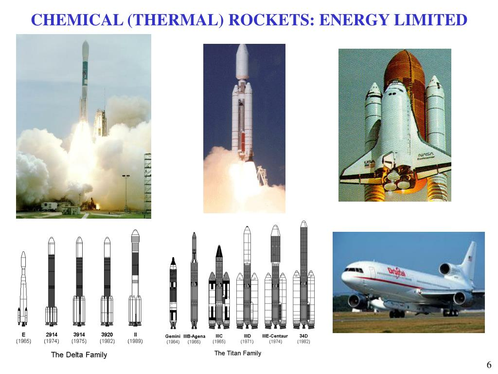 CHEMICAL (THERMAL) ROCKETS: ENERGY LIMITED