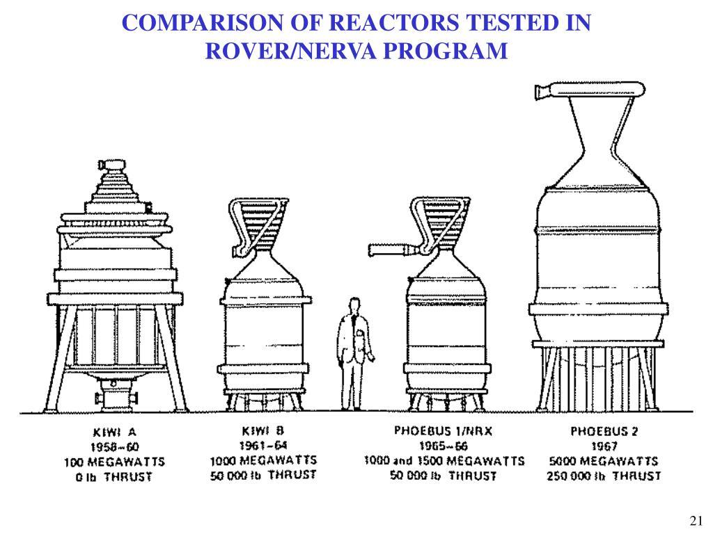 COMPARISON OF REACTORS TESTED IN ROVER/NERVA PROGRAM