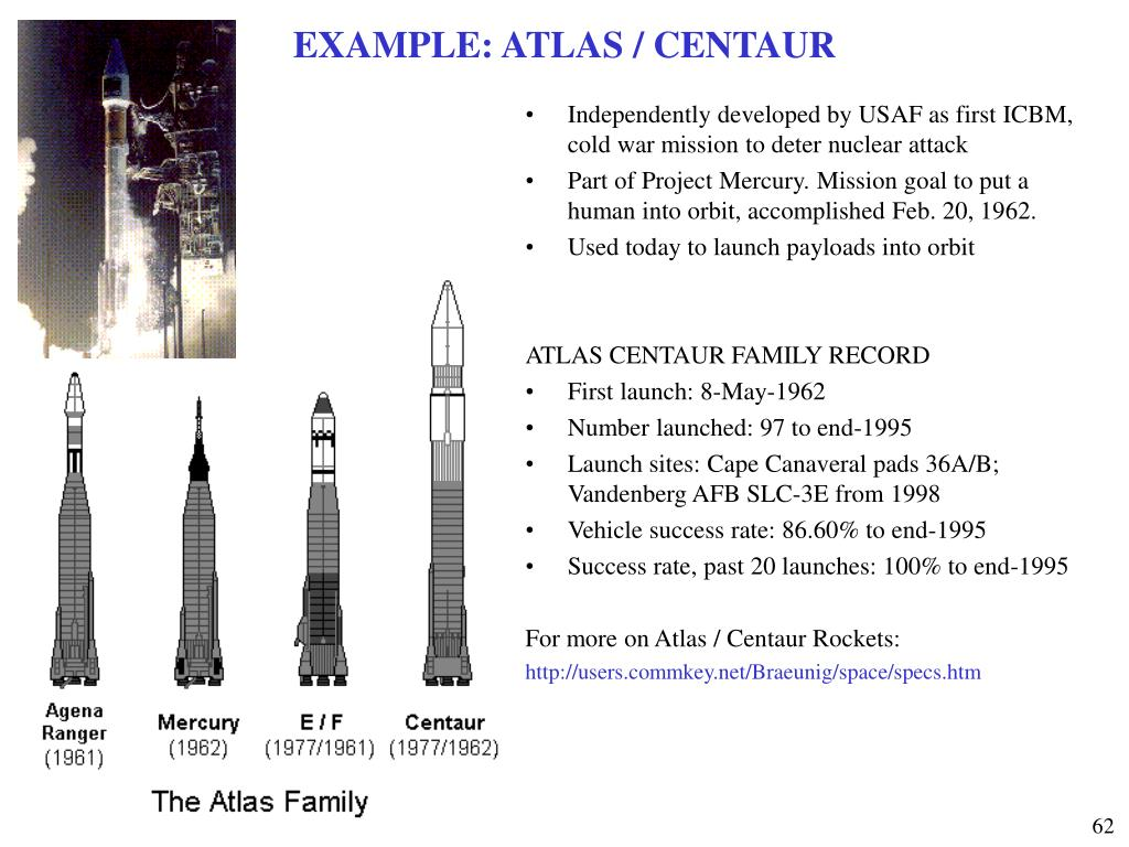 EXAMPLE: ATLAS / CENTAUR
