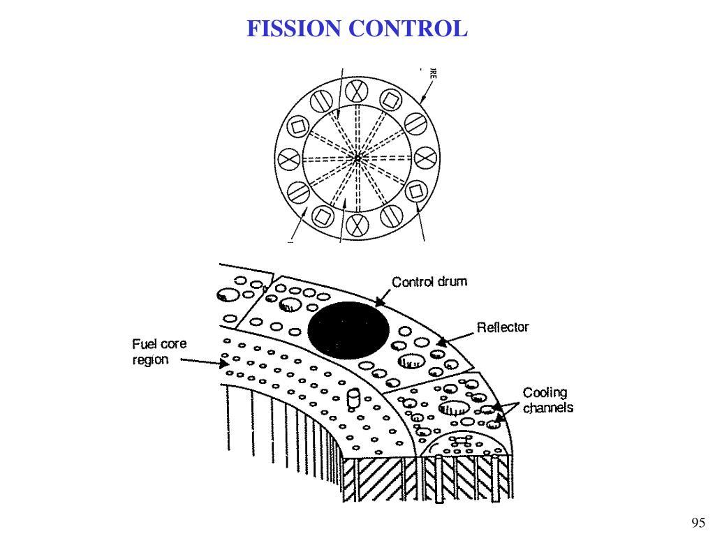FISSION CONTROL