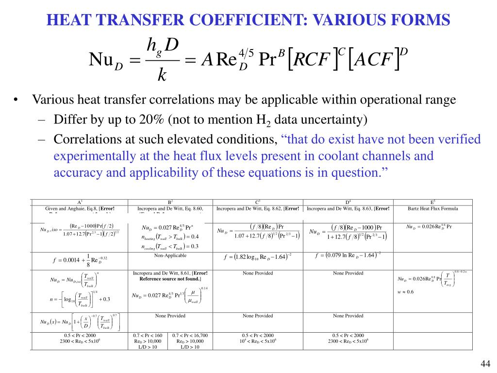 HEAT TRANSFER COEFFICIENT: VARIOUS FORMS