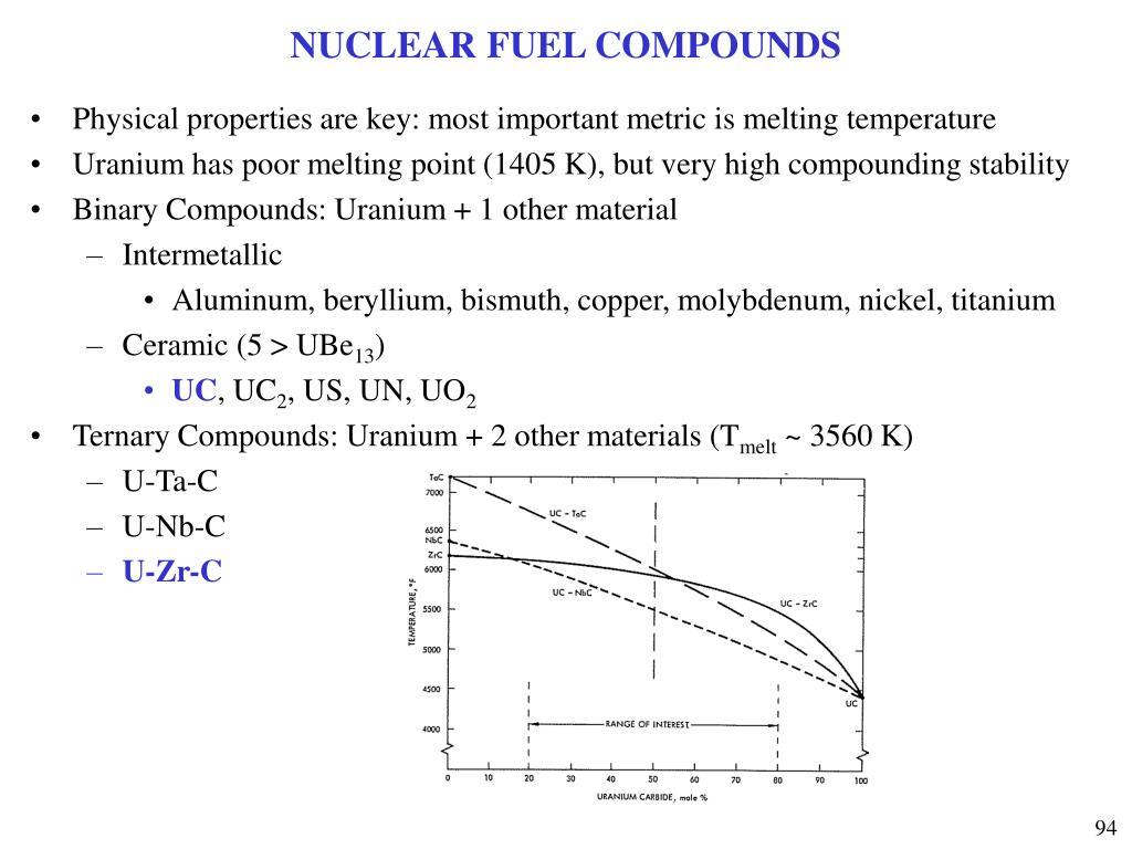 NUCLEAR FUEL COMPOUNDS
