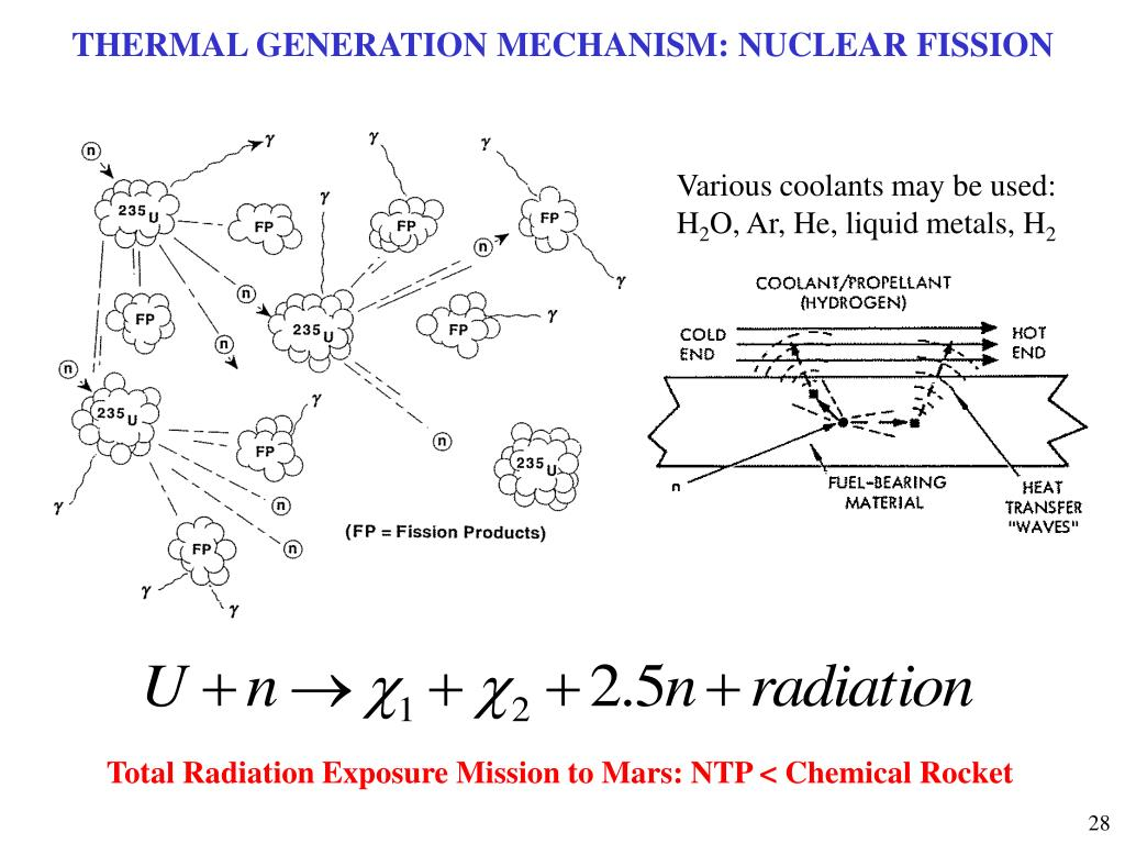 THERMAL GENERATION MECHANISM: NUCLEAR FISSION