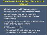overview of findings from 20 years of research