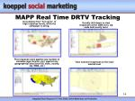 mapp real time drtv tracking