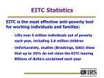 eitc statistics