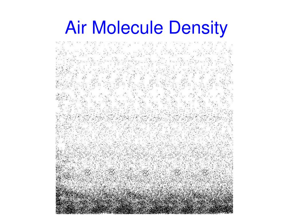 Air Molecule Density