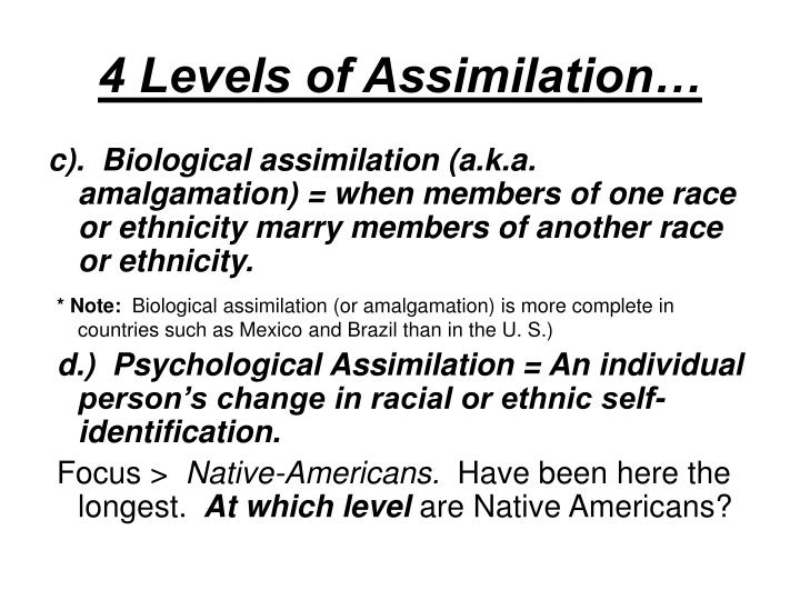 4 Levels of Assimilation…