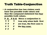 truth table conjunction