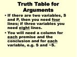 truth table for arguments