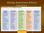 african americans efforts summary