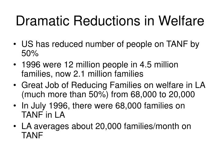 Dramatic Reductions in Welfare