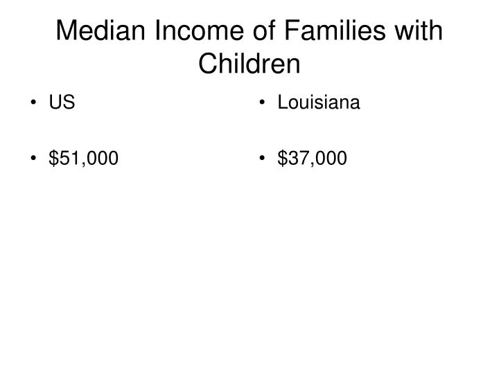Median income of families with children