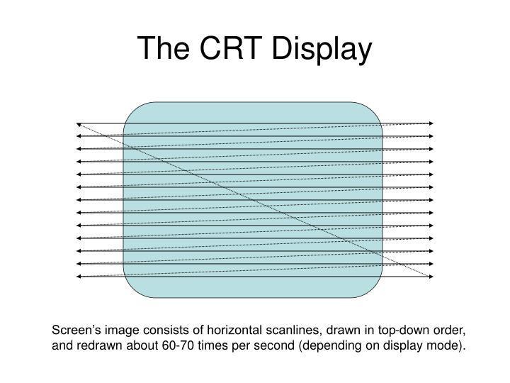 The crt display