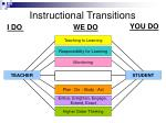 instructional transitions