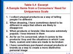 table 5 4 excerpt a sample items from a consumers need for uniqueness scale