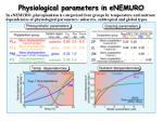 physiological parameters in enemuro