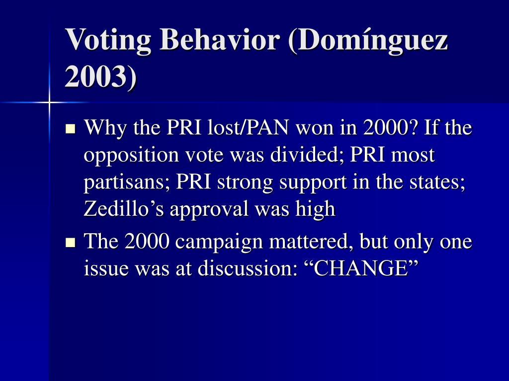 Voting Behavior (Domínguez 2003)