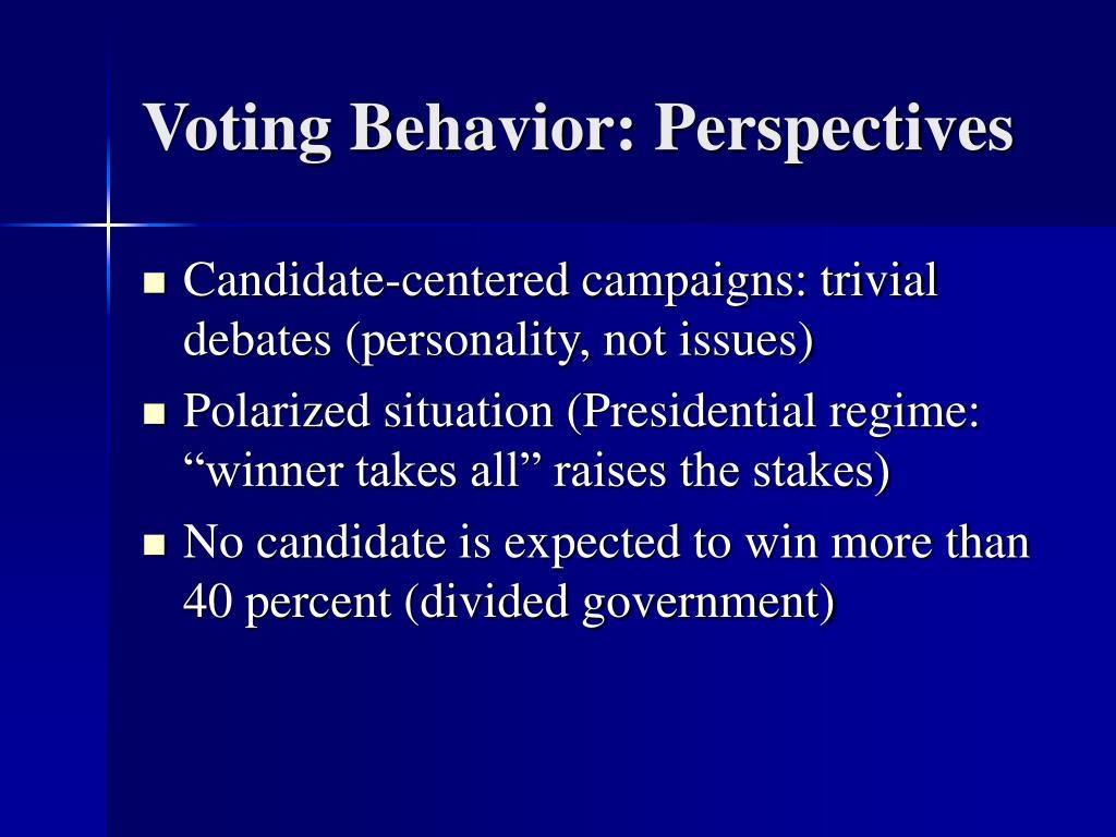 Voting Behavior: Perspectives