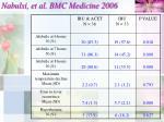 nabulsi et al bmc medicine 2006