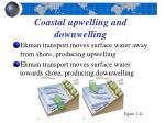 coastal upwelling and downwelling