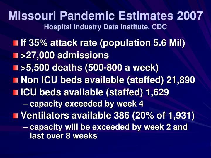 Missouri Pandemic Estimates 2007