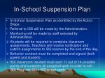 in school suspension plan
