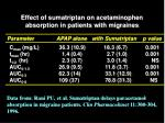 effect of sumatriptan on acetaminophen absorption in patients with migraines
