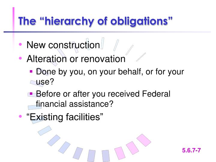 """The """"hierarchy of obligations"""""""