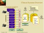 clinical systems overview