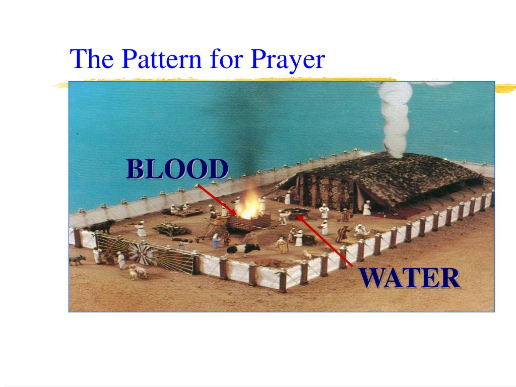 The Pattern for Prayer