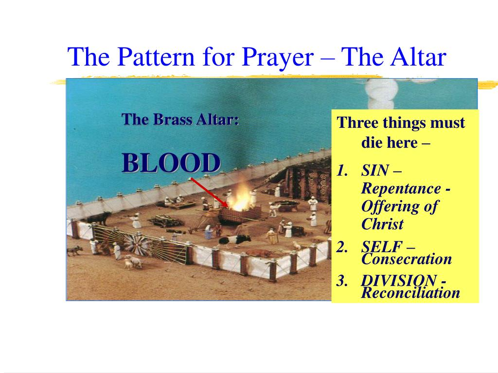 The Pattern for Prayer – The Altar