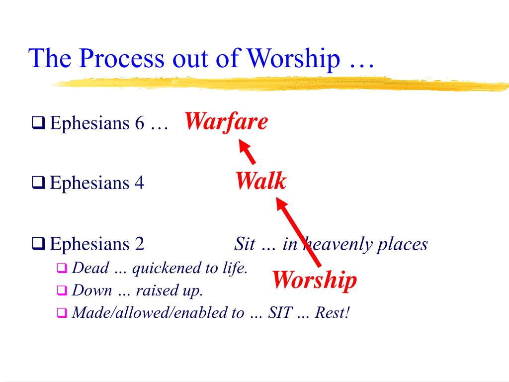 The Process out of Worship …