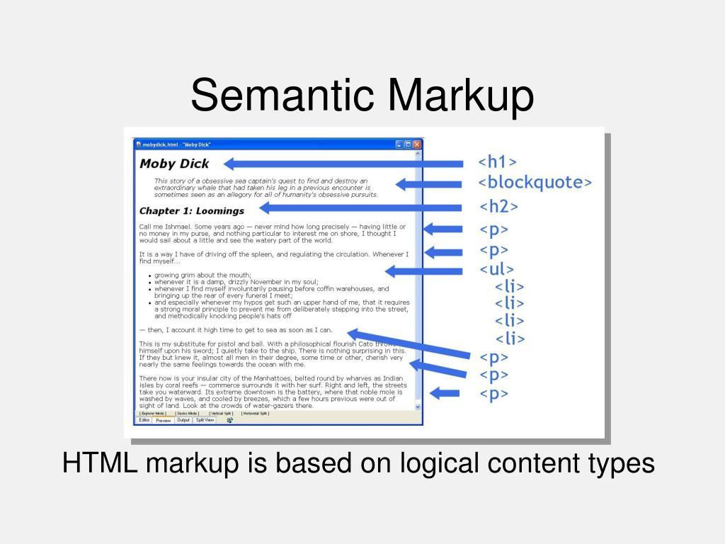 Semantic Markup
