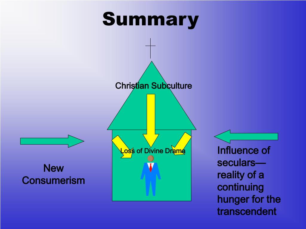 Christian Subculture
