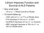 lithium improves function and survival of als patients