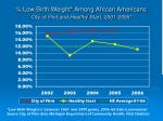 low birth weight among african americans city of flint and healthy start 2001 2006