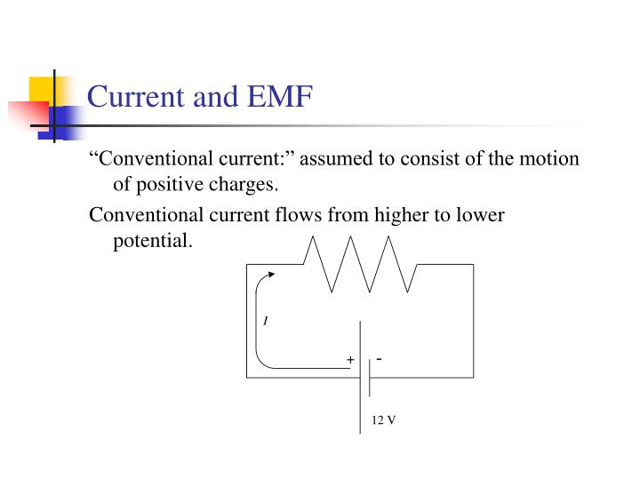 Current and emf3