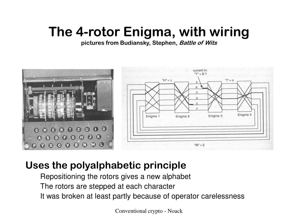 The 4-rotor Enigma, with wiring